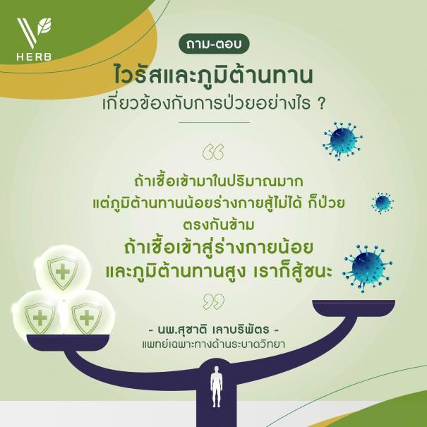 ไขข้อข้องใจ สร้างภูมิสู้ไวรัส #3
